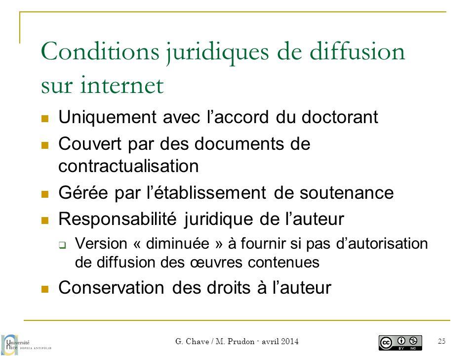 Conditions juridiques de diffusion sur internet