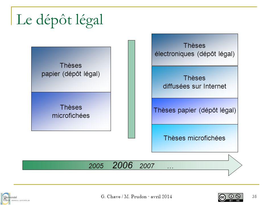 Le dépôt légal Thèses électroniques (dépôt légal) Thèses