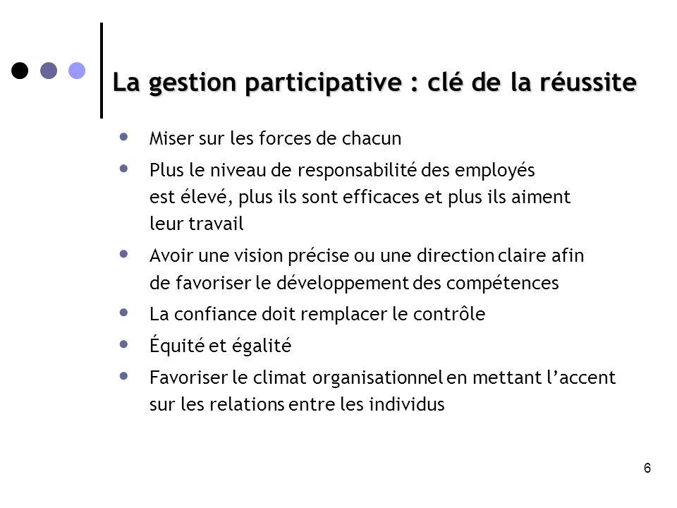 La gestion participative : clé de la réussite