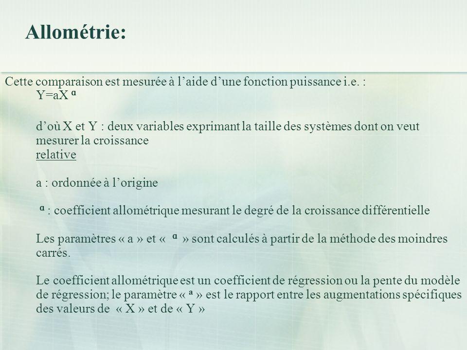 Allométrie: Cette comparaison est mesurée à l'aide d'une fonction puissance i.e. : Y=aX ɑ.