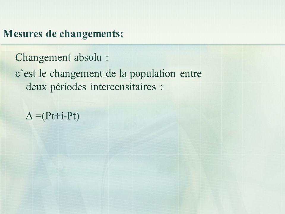 Mesures de changements: