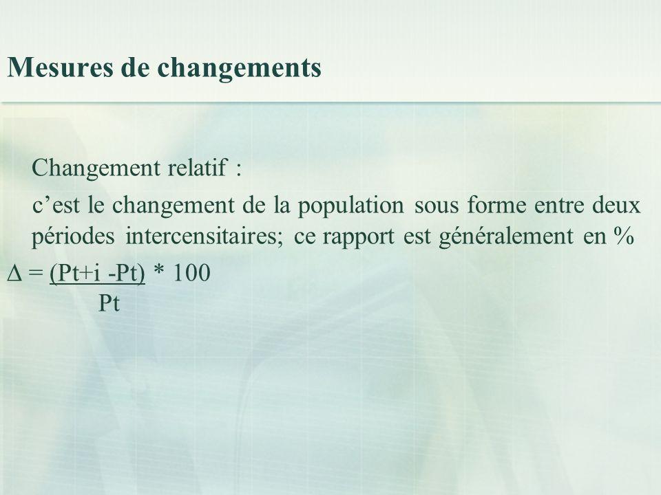 Mesures de changements