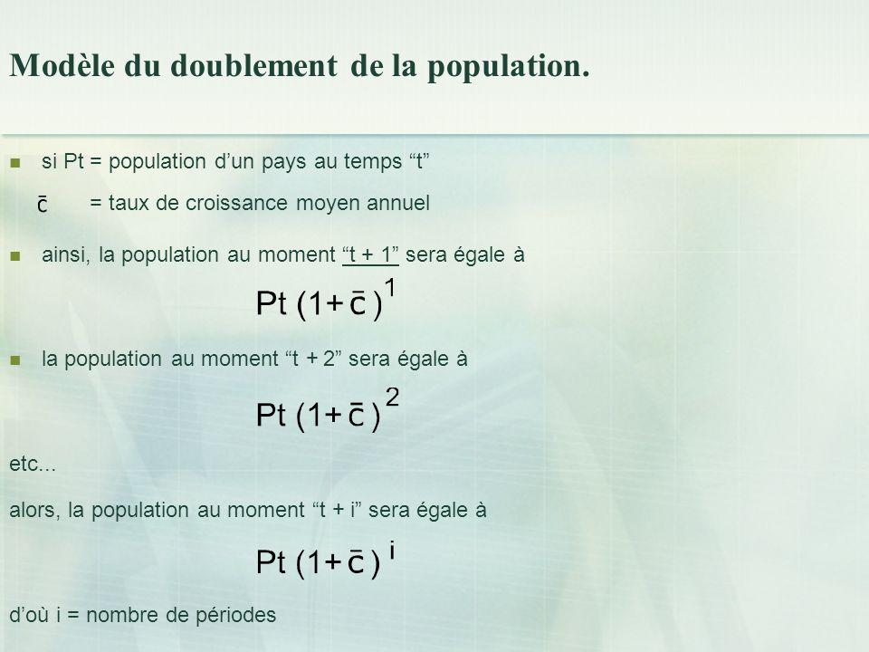 Modèle du doublement de la population.