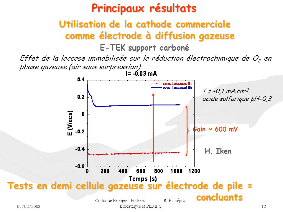 Tests en demi cellule gazeuse sur électrode de pile = concluants