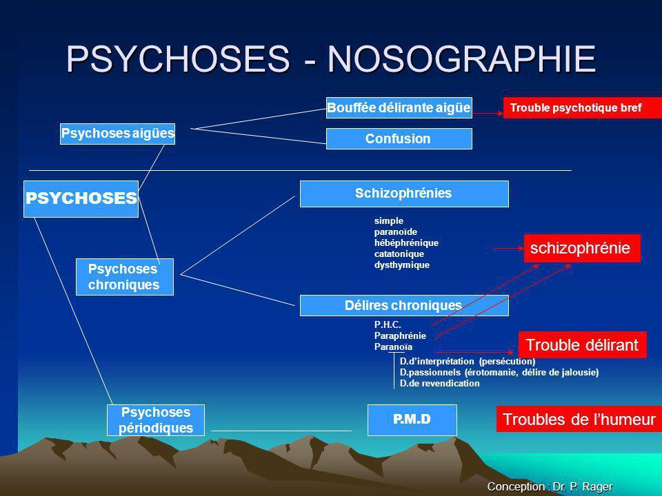PSYCHOSES - NOSOGRAPHIE