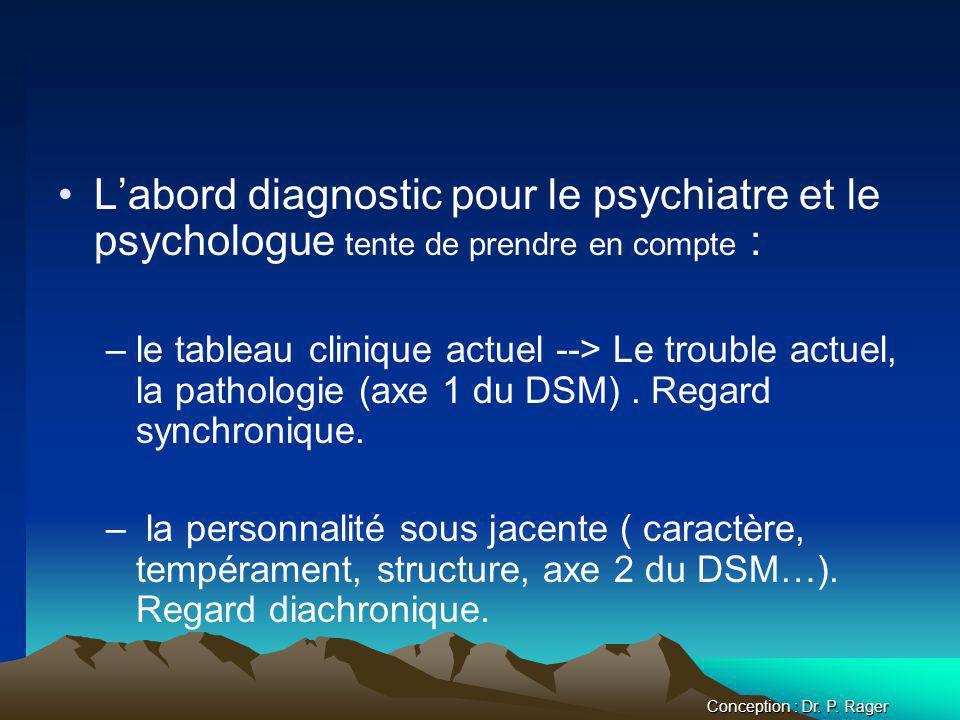 L'abord diagnostic pour le psychiatre et le psychologue tente de prendre en compte :
