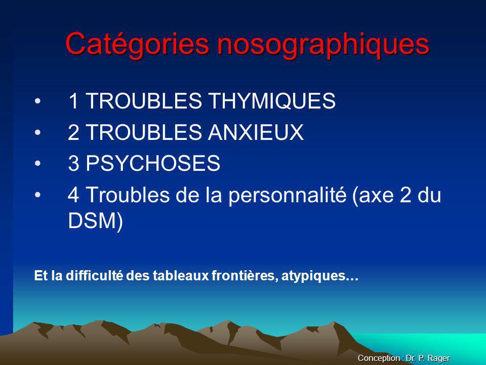Catégories nosographiques