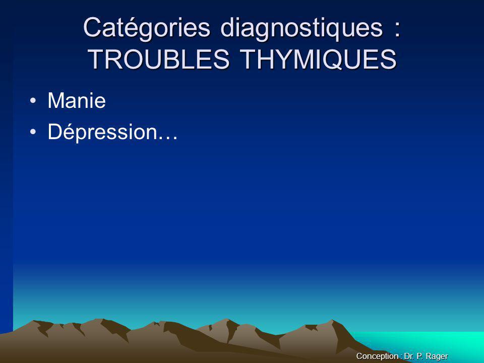 Catégories diagnostiques : TROUBLES THYMIQUES