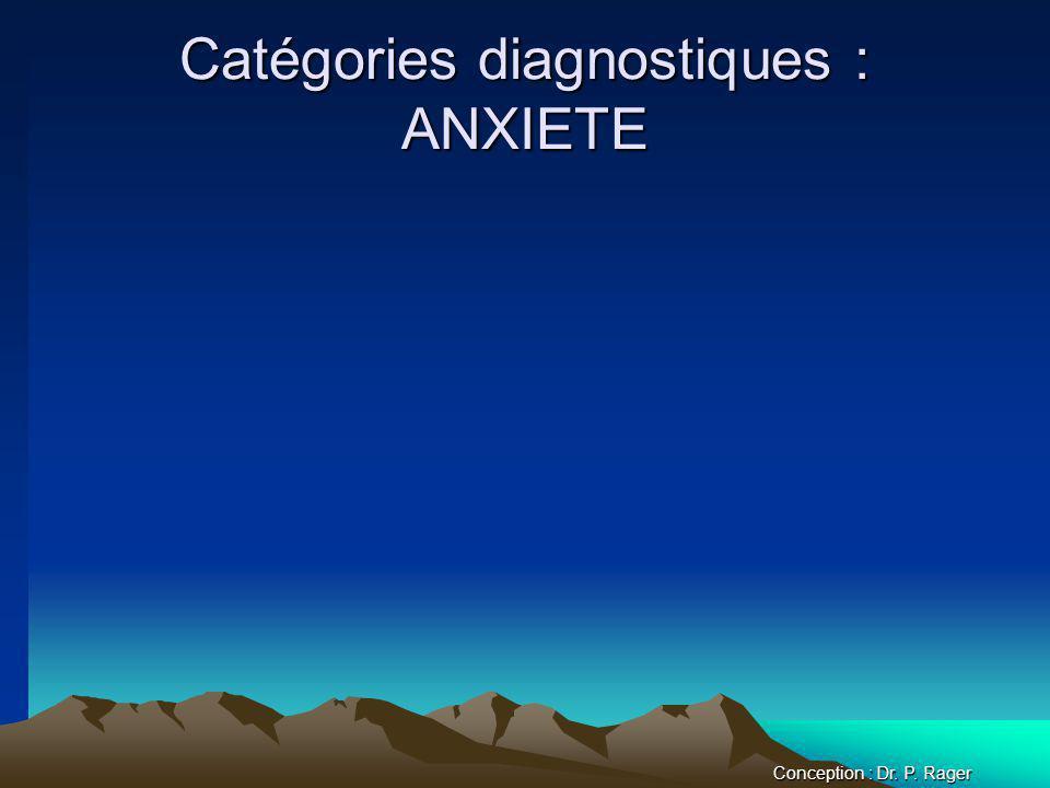 Catégories diagnostiques : ANXIETE