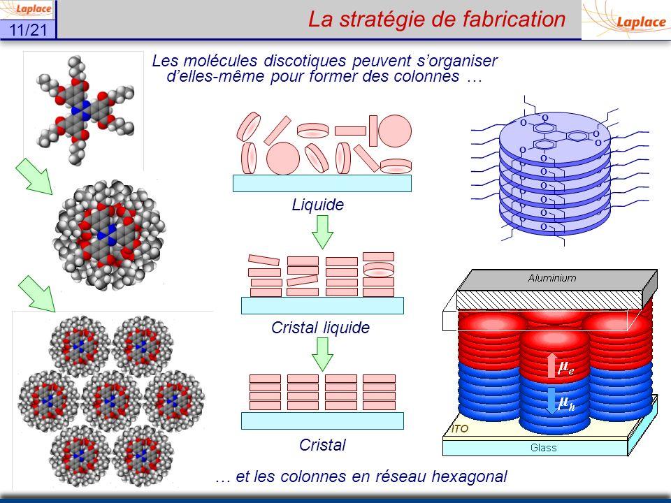 … et les colonnes en réseau hexagonal