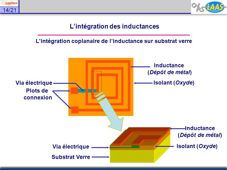 L'intégration des inductances