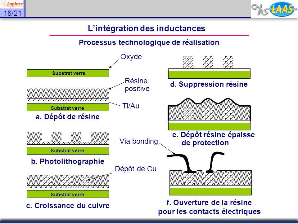 Processus technologique de réalisation