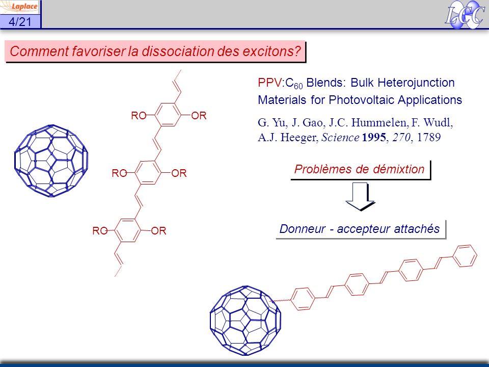 LCC Comment favoriser la dissociation des excitons