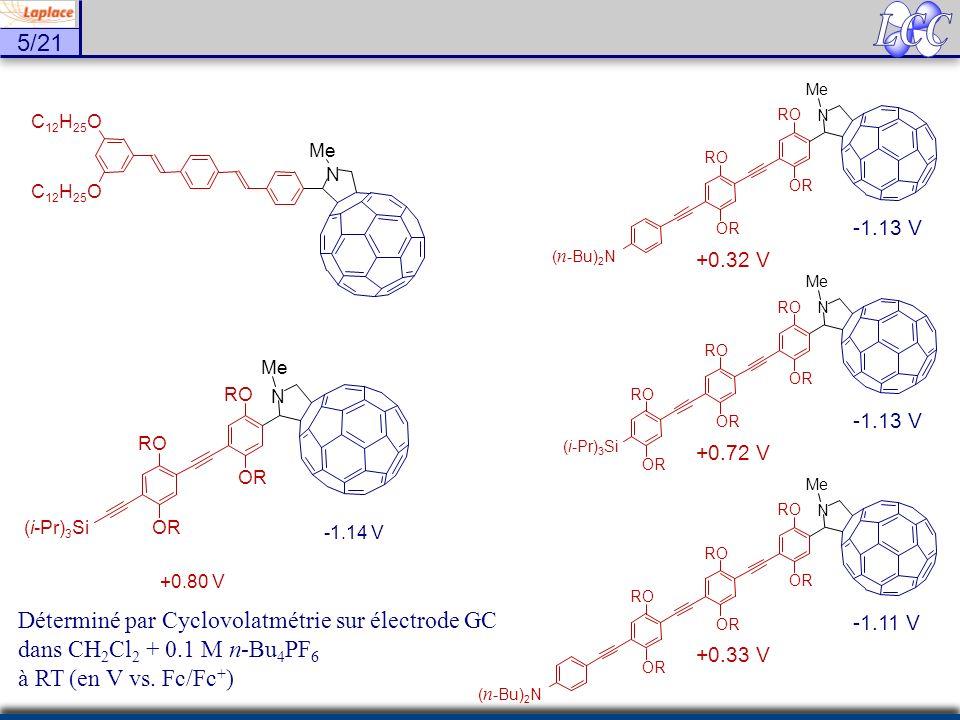 LCC N. Me. OR. RO. (n-Bu)2N. -1.13 V. +0.32 V. C12H25O. N. Me. N. Me. -1.13 V. +0.72 V.