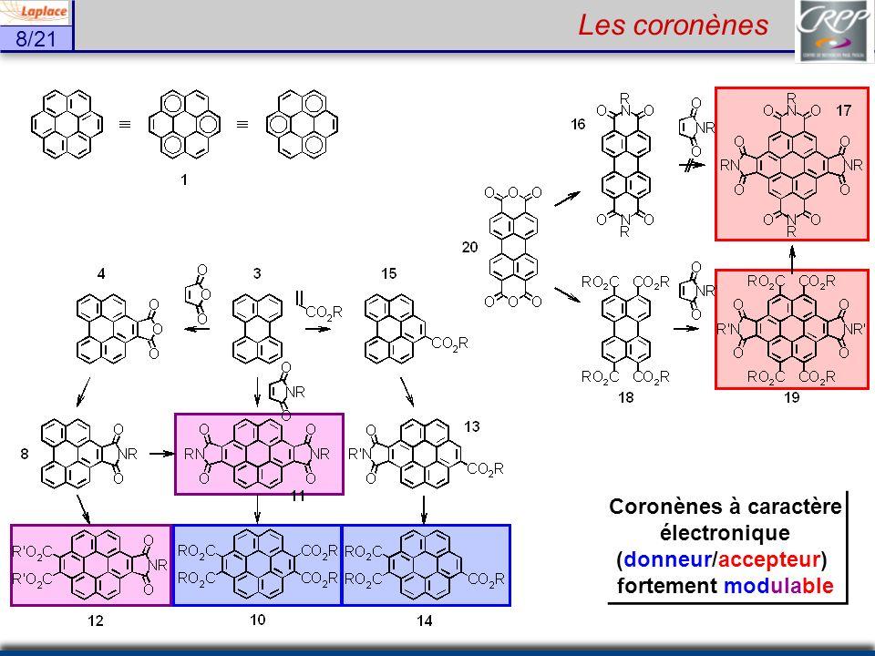 Les coronènes Coronènes à caractère électronique (donneur/accepteur)