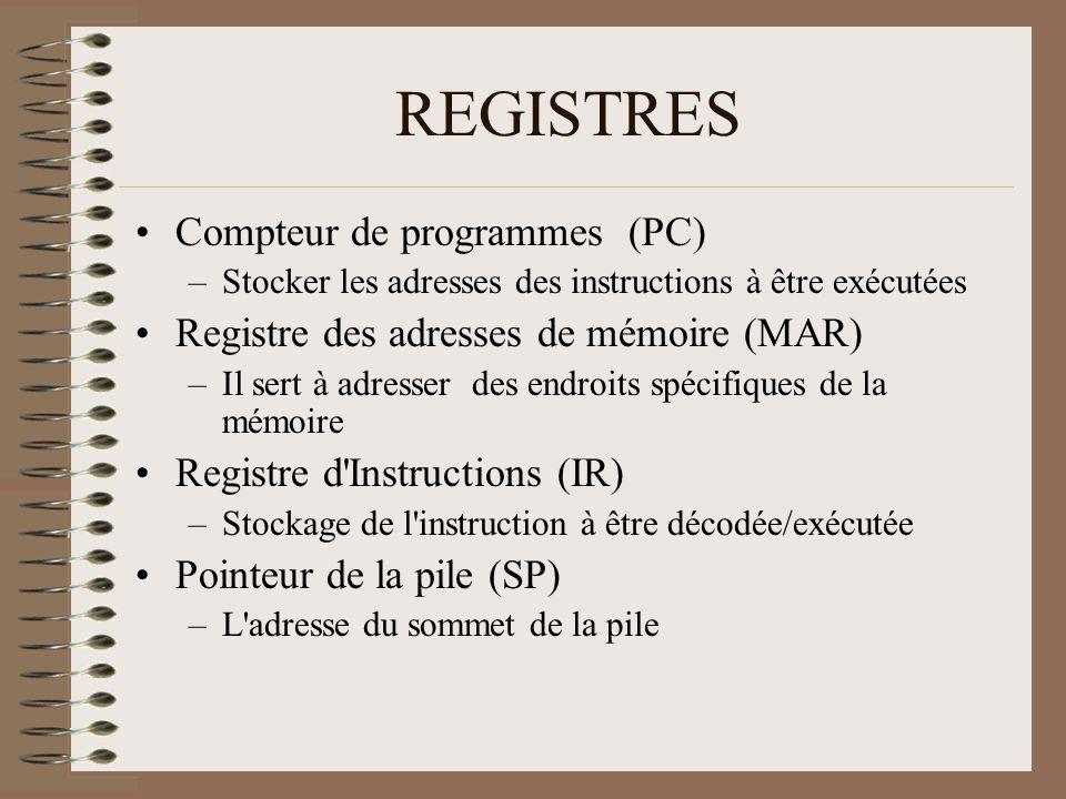 REGISTRES Compteur de programmes (PC)