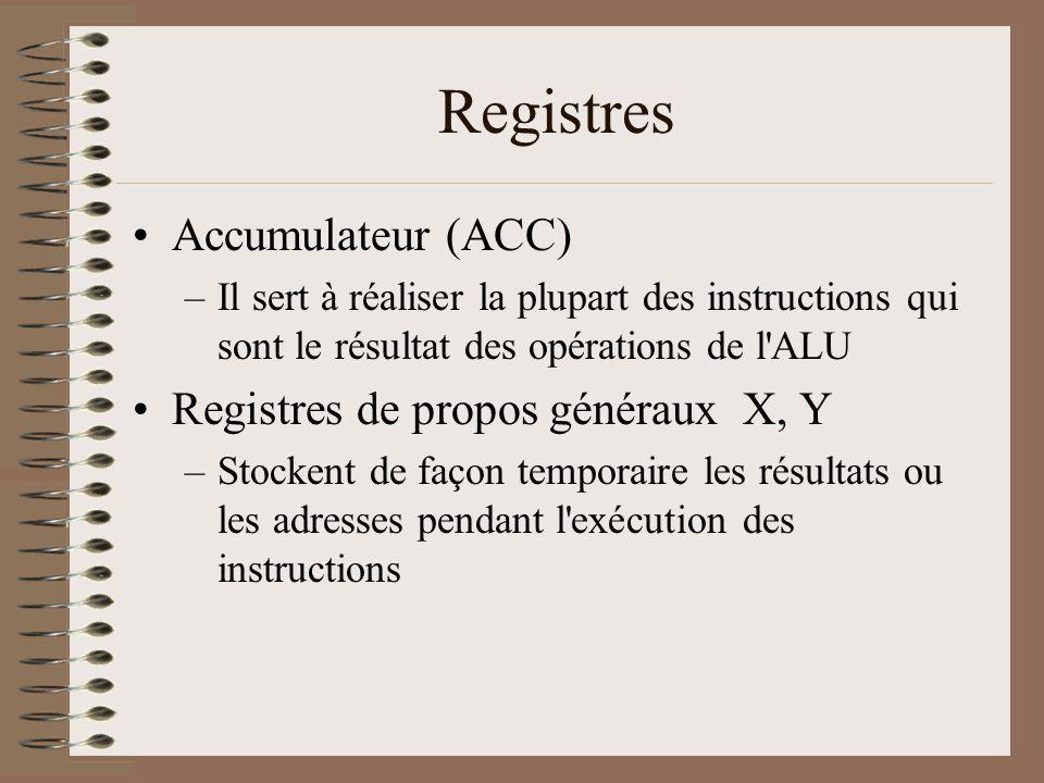 Registres Accumulateur (ACC) Registres de propos généraux X, Y