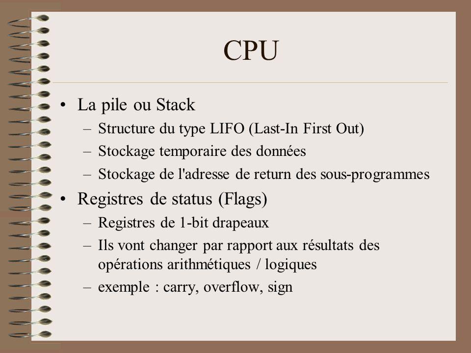 CPU La pile ou Stack Registres de status (Flags)