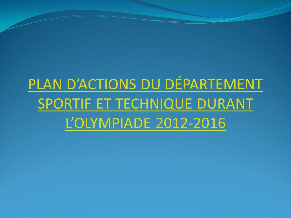 Plan d'actions du département sportif et technique durant l'olympiade 2012-2016
