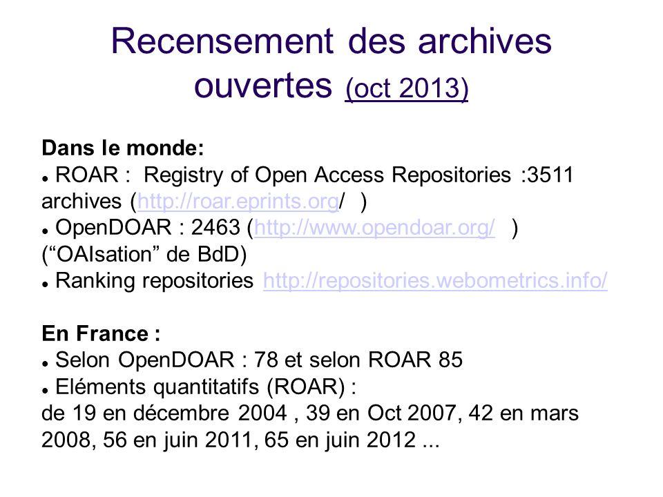 Recensement des archives ouvertes (oct 2013)