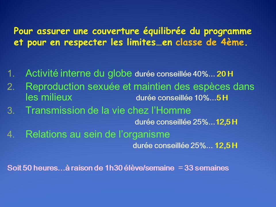 Activité interne du globe durée conseillée 40%... 20 H