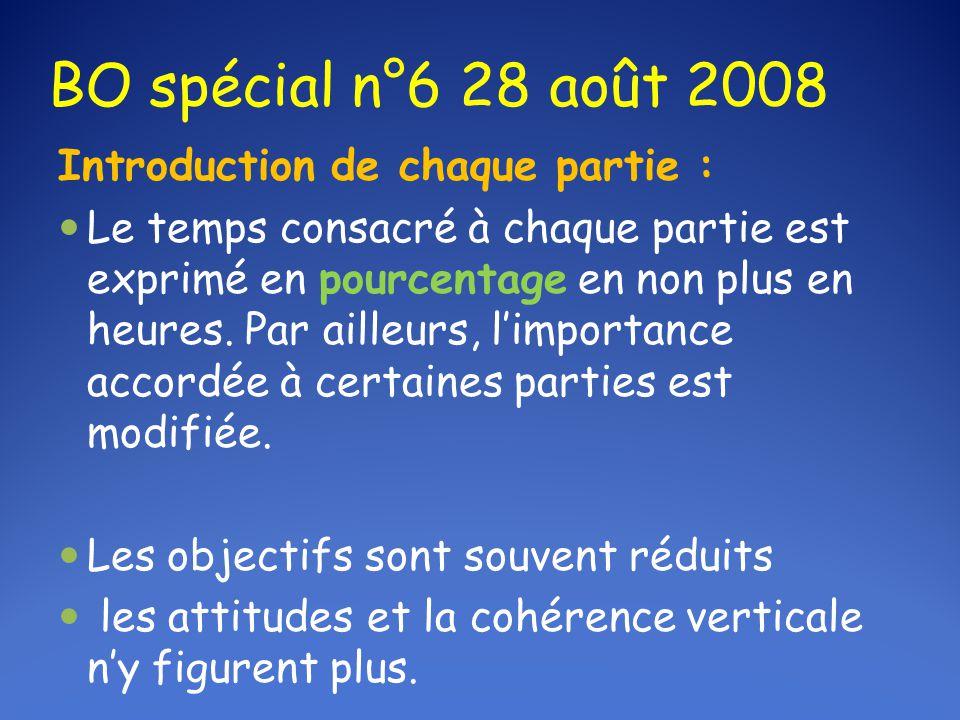 BO spécial n°6 28 août 2008 Introduction de chaque partie :