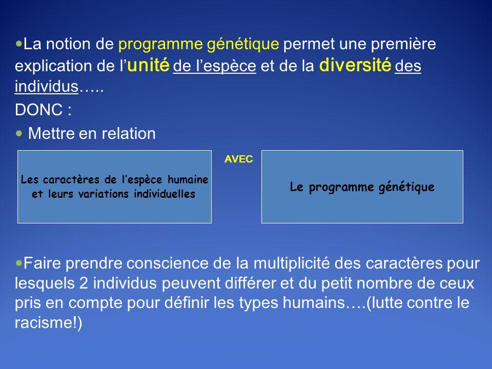 La notion de programme génétique permet une première explication de l'unité de l'espèce et de la diversité des individus…..