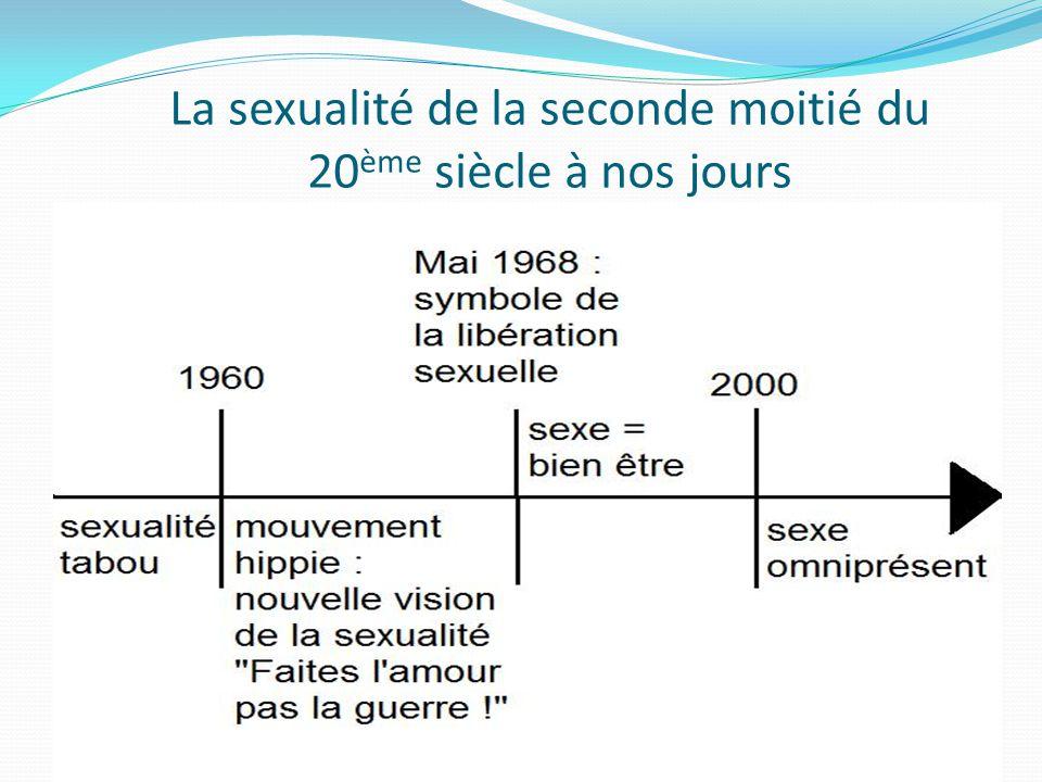 La sexualité de la seconde moitié du 20ème siècle à nos jours