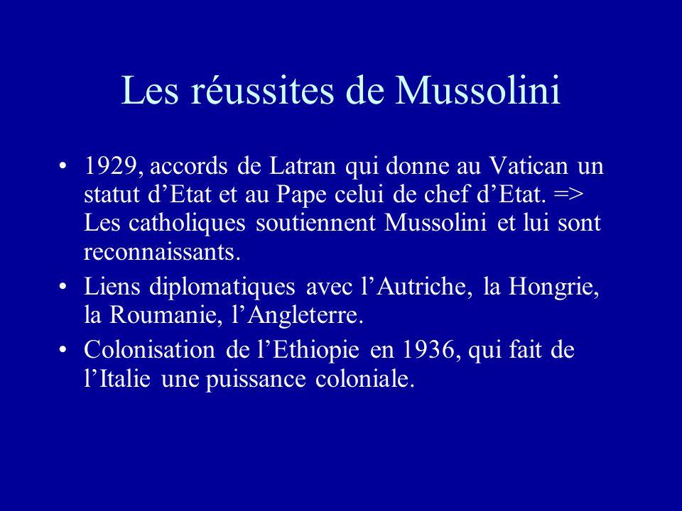 Les réussites de Mussolini