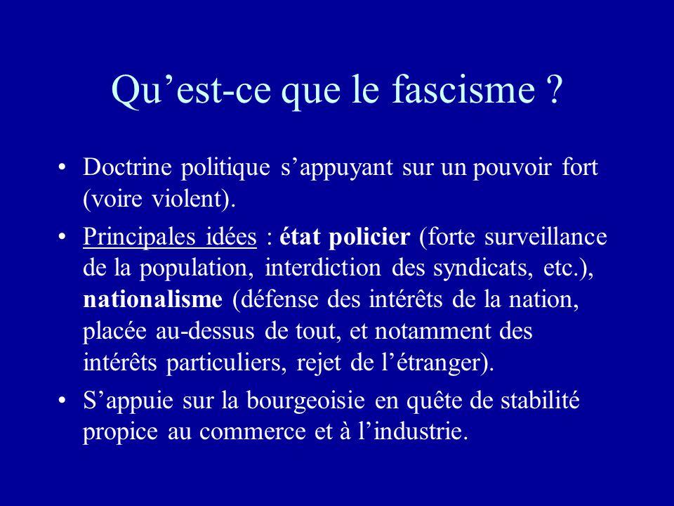 Qu'est-ce que le fascisme
