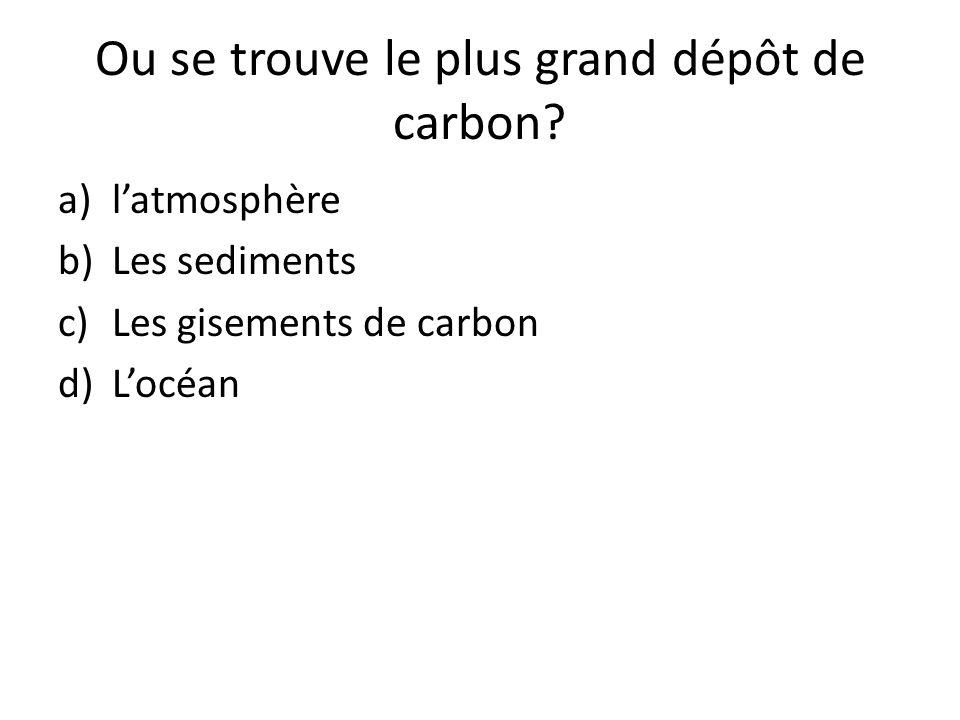 Ou se trouve le plus grand dépôt de carbon