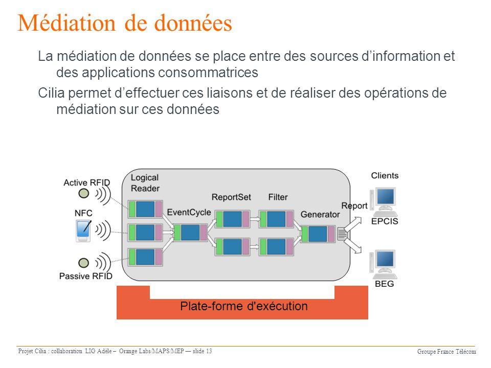 Médiation de données La médiation de données se place entre des sources d'information et des applications consommatrices.