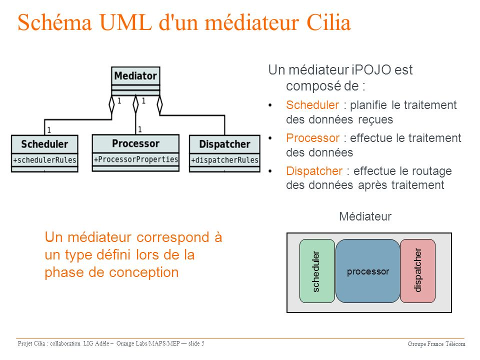 Schéma UML d un médiateur Cilia