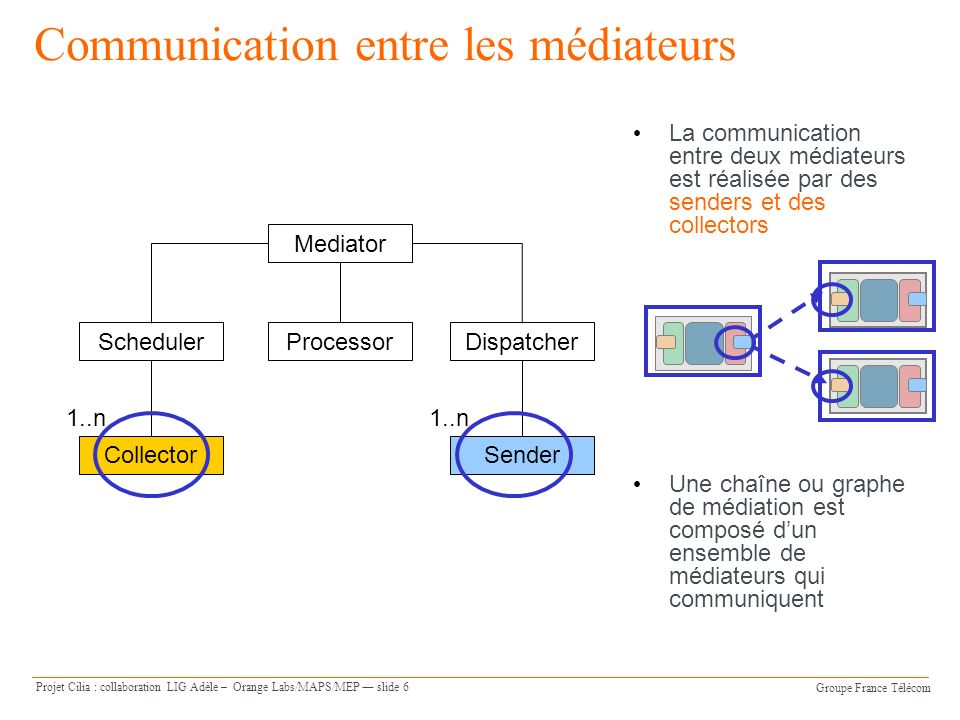 Communication entre les médiateurs