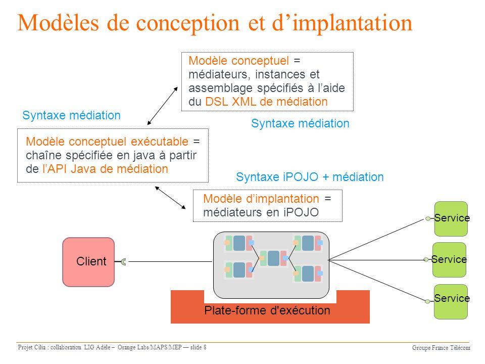 Modèles de conception et d'implantation