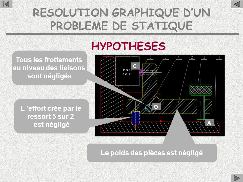 RESOLUTION GRAPHIQUE D'UN PROBLEME DE STATIQUE HYPOTHESES