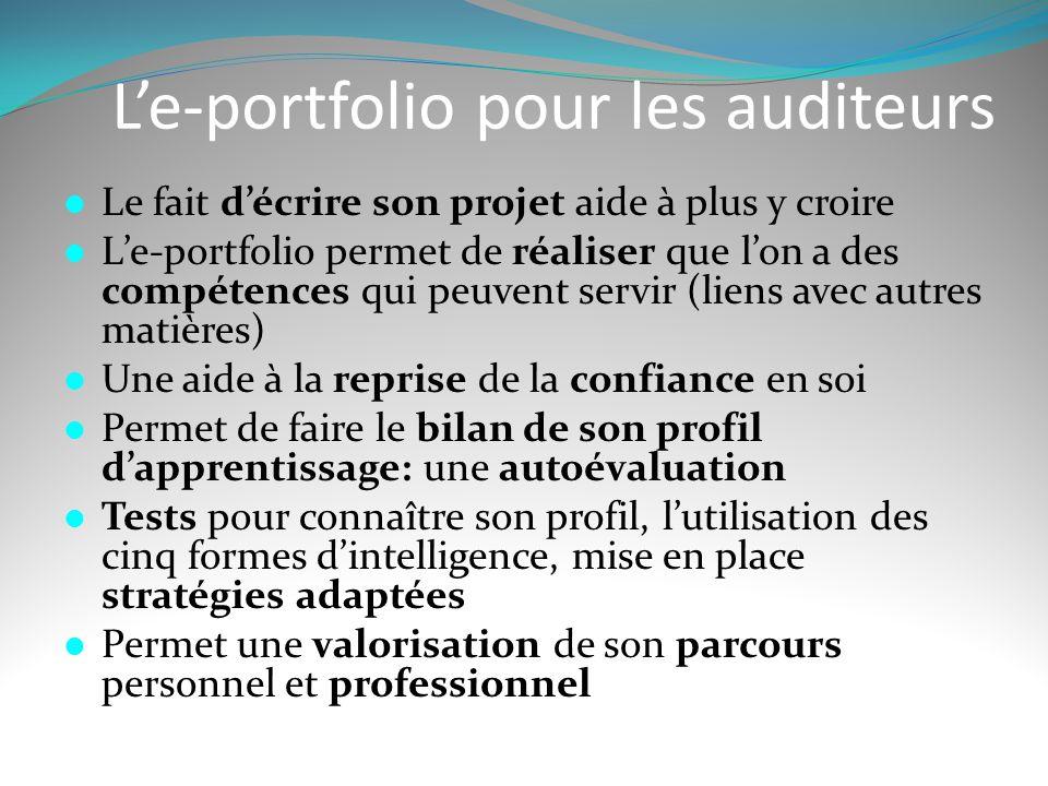 L'e-portfolio pour les auditeurs