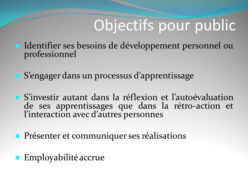 Objectifs pour public Identifier ses besoins de développement personnel ou professionnel. S'engager dans un processus d'apprentissage.