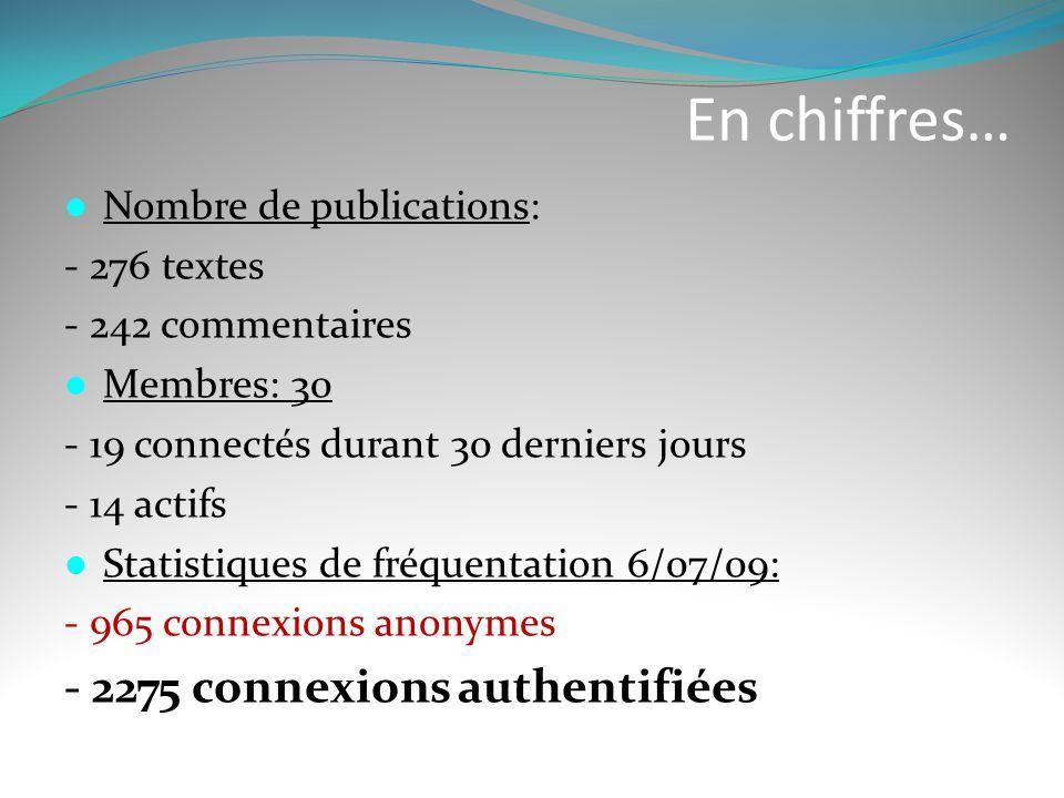 En chiffres… - 2275 connexions authentifiées Nombre de publications: