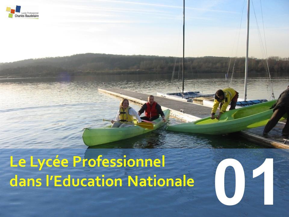 02 01 Le Lycée Professionnel dans l'Education Nationale