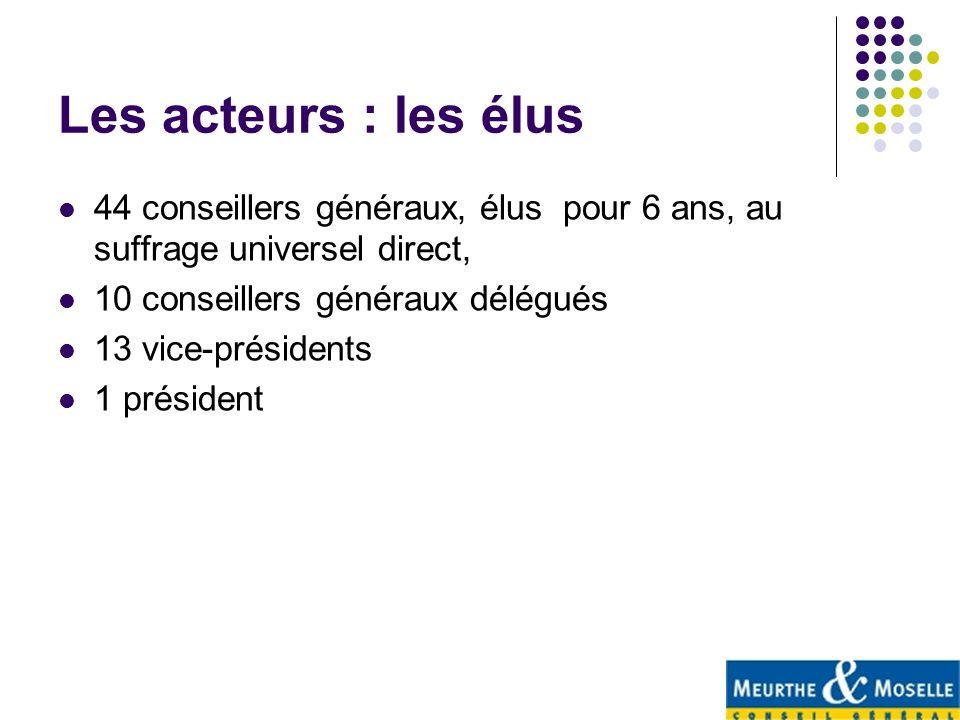 Les acteurs : les élus 44 conseillers généraux, élus pour 6 ans, au suffrage universel direct, 10 conseillers généraux délégués.