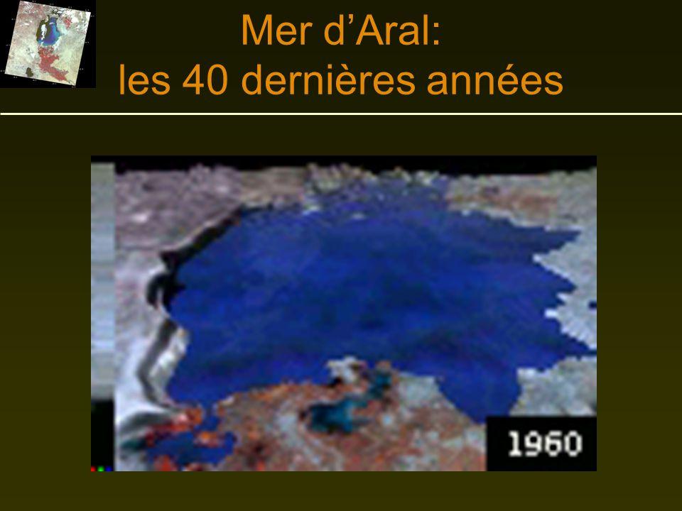 Mer d'Aral: les 40 dernières années