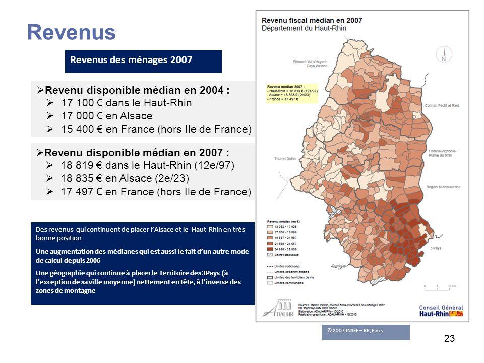 Revenus Revenus des ménages 2007 Revenu disponible médian en 2004 :