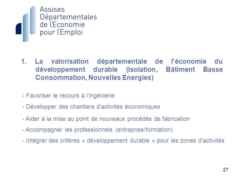 1. La valorisation départementale de l'économie du développement durable (Isolation, Bâtiment Basse Consommation, Nouvelles Energies)