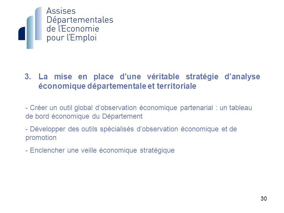 La mise en place d'une véritable stratégie d'analyse économique départementale et territoriale