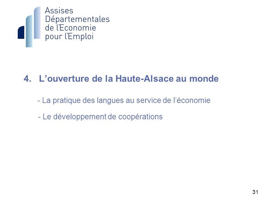4. L'ouverture de la Haute-Alsace au monde