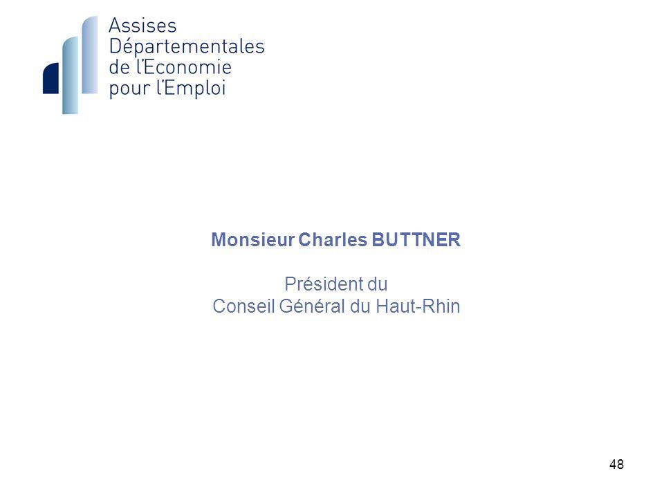 Monsieur Charles BUTTNER Président du Conseil Général du Haut-Rhin