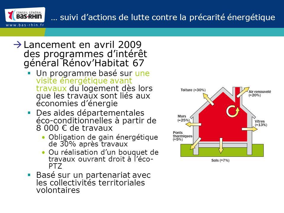 … suivi d'actions de lutte contre la précarité énergétique