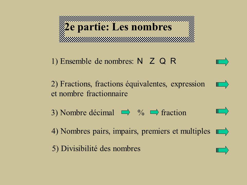 2e partie: Les nombres 1) Ensemble de nombres: N Z Q R