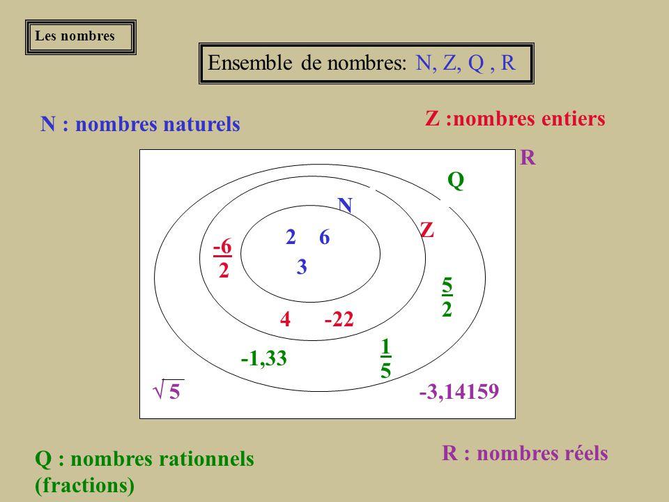 Ensemble de nombres: N, Z, Q , R